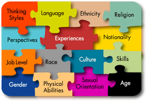 examples of inclusive practice in a care home Introduction all mainstream practice needs to change in order to ensure fairer opportunity for all understanding inclusive practice is fundamental to the goo.